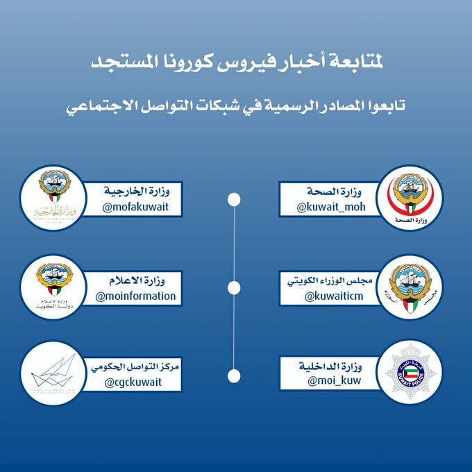 الحسابات الرسمية لأخبار الكورونا في الكويت