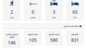 الموقع الرسمي لأخبار الكورونا فايروس في الكويت