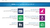 تحديث الإسم اللاتيني على البطاقة المدنية أونلاين في الكويت