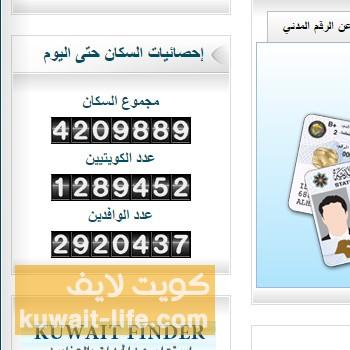 عدد-الوافدين-في-الكويت-و-تحويلاتهم
